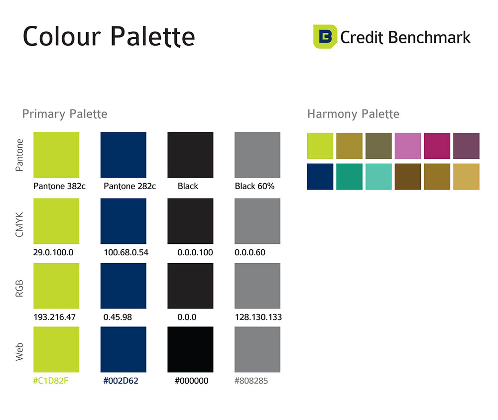 Colour Palette, branding, Form Advertising, Credit Benchmark