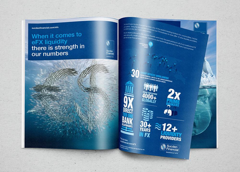 Sucden Adverts, Sucden Financial, Form Advertising, brand awareness, advertising, brochure