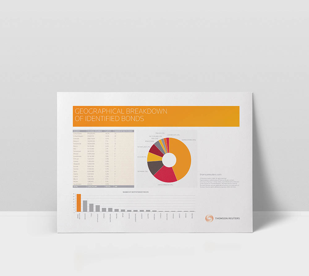 Thomson Reuters brand board, Thomson Reuters, collateral design, branding, advertising, Form Advertising
