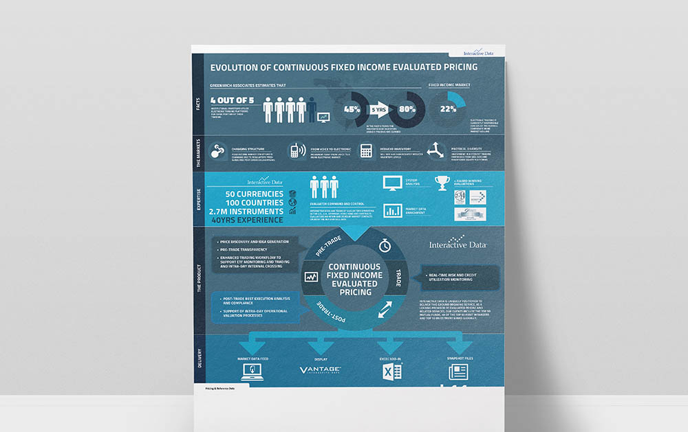 ID_Infographic, Interactive Data, website design, Form Advertising, infographic